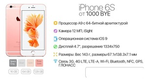 Новый Apple iPhone 6s REF Все цвета